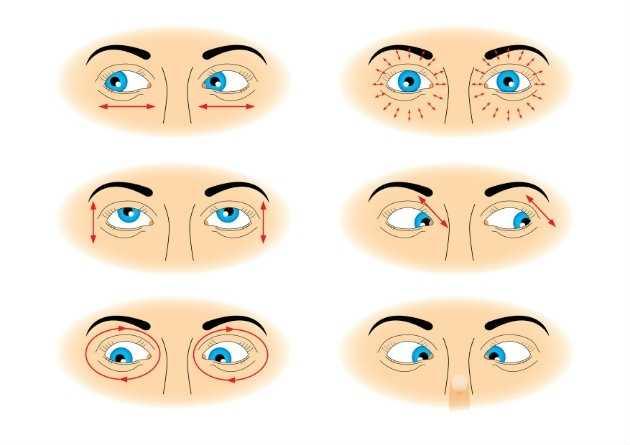 Упражнения для глаз при миопии слабой степени